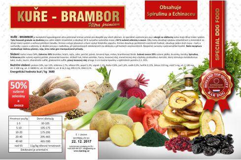 Kuře a brambor 1 kg Kvalitní krmivo pro mazlíčky